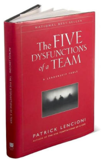 Review – The Five Dysfunctions of a Team